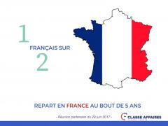 Le Québec peine à retenir ses migrants francophones